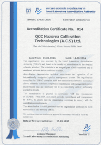 _200-Accreditation Certificate